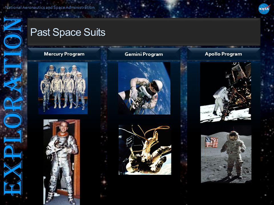 National Aeronautics and Space Administration EXPLORATION Past Space Suits Mercury ProgramApollo Program Gemini Program
