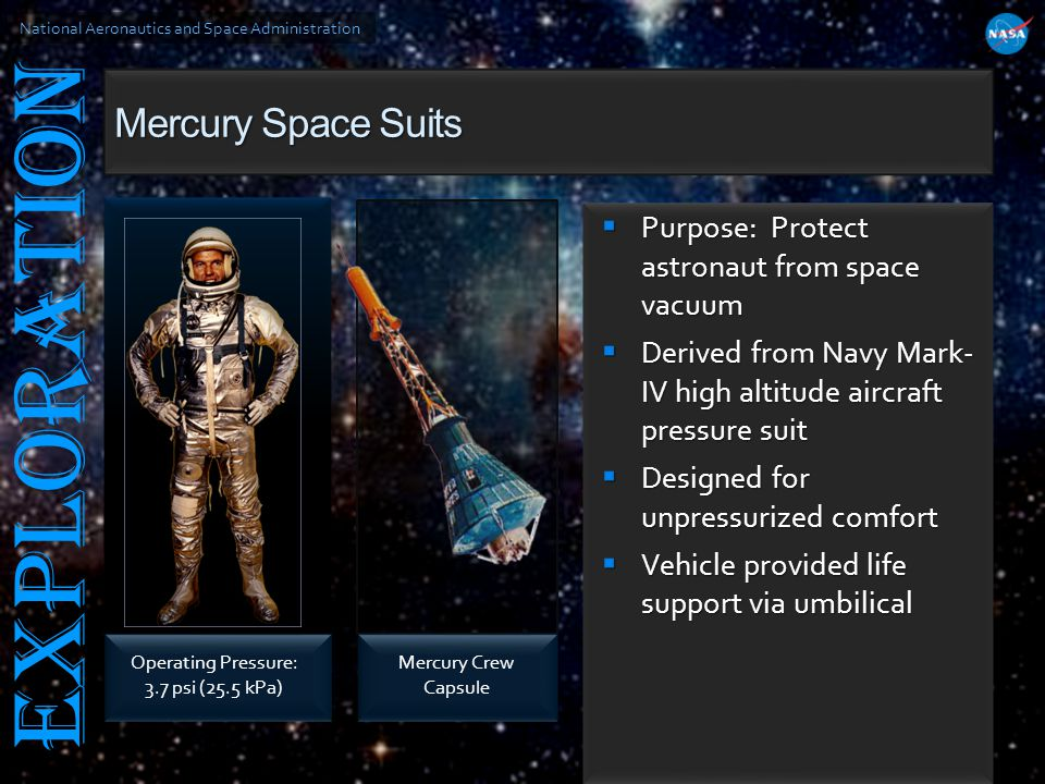 National Aeronautics and Space Administration EXPLORATION Mercury Space Suits Purpose: Protect astronaut from space vacuum Derived from Navy Mark- IV