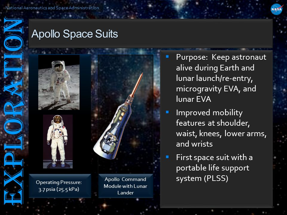National Aeronautics and Space Administration EXPLORATION Apollo Space Suits Purpose: Keep astronaut alive during Earth and lunar launch/re-entry, mic