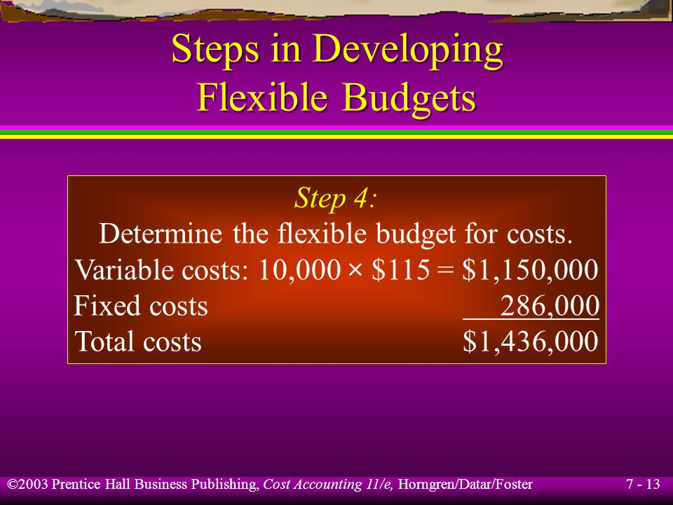 7 - 13 ©2003 Prentice Hall Business Publishing, Cost Accounting 11/e, Horngren/Datar/Foster Steps in Developing Flexible Budgets Step 4: Determine the flexible budget for costs.