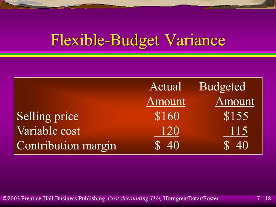 7 - 18 ©2003 Prentice Hall Business Publishing, Cost Accounting 11/e, Horngren/Datar/Foster Flexible-Budget Variance Actual Budgeted Amount Amount Selling price$160$155 Variable cost 120 115 Contribution margin$ 40$ 40