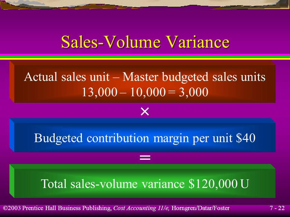 7 - 22 ©2003 Prentice Hall Business Publishing, Cost Accounting 11/e, Horngren/Datar/Foster Sales-Volume Variance Total sales-volume variance $120,000 U = Actual sales unit – Master budgeted sales units 13,000 – 10,000 = 3,000 × Budgeted contribution margin per unit $40