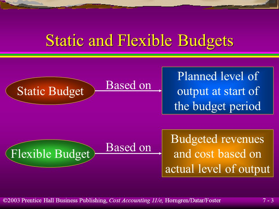 7 - 3 ©2003 Prentice Hall Business Publishing, Cost Accounting 11/e, Horngren/Datar/Foster Static and Flexible Budgets Static Budget Planned level of output at start of the budget period Based on Flexible Budget Budgeted revenues and cost based on actual level of output Based on
