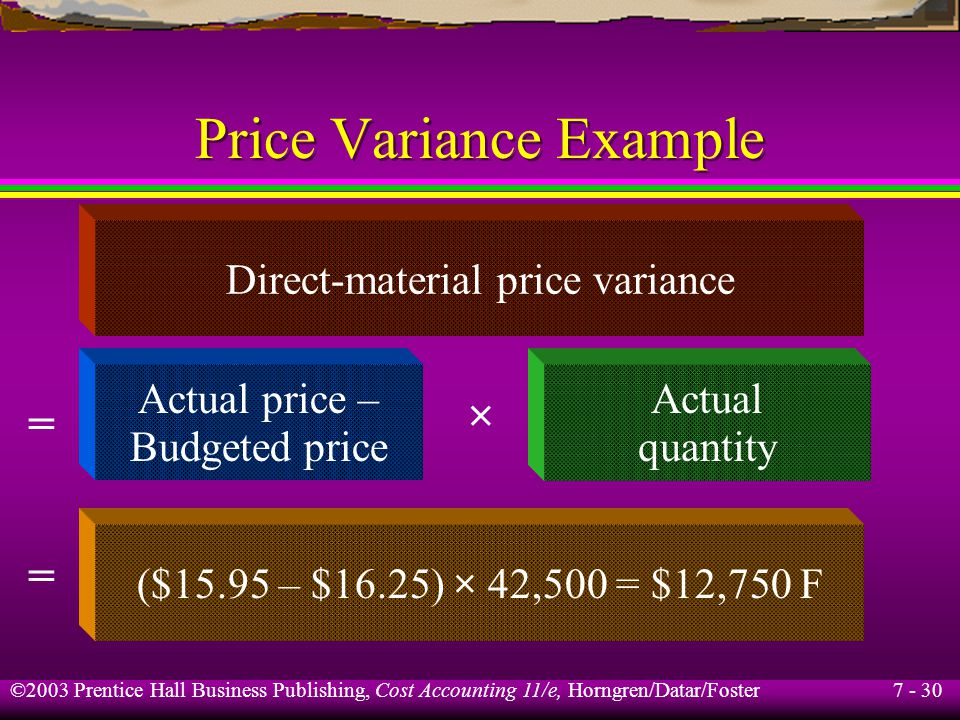 7 - 30 ©2003 Prentice Hall Business Publishing, Cost Accounting 11/e, Horngren/Datar/Foster Price Variance Example Direct-material price variance Actual price – Budgeted price × Actual quantity ($15.95 – $16.25) × 42,500 = $12,750 F = =