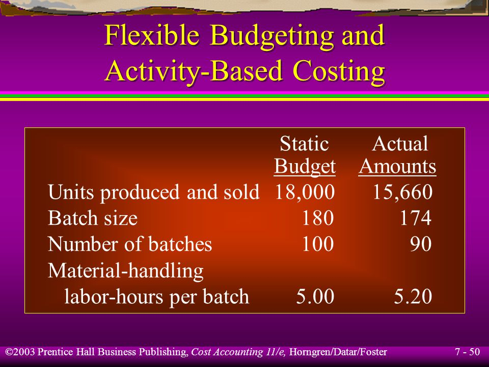 7 - 50 ©2003 Prentice Hall Business Publishing, Cost Accounting 11/e, Horngren/Datar/Foster Flexible Budgeting and Activity-Based Costing StaticActual Budget Amounts Units produced and sold18,00015,660 Batch size 180 174 Number of batches 100 90 Material-handling labor-hours per batch 5.00 5.20
