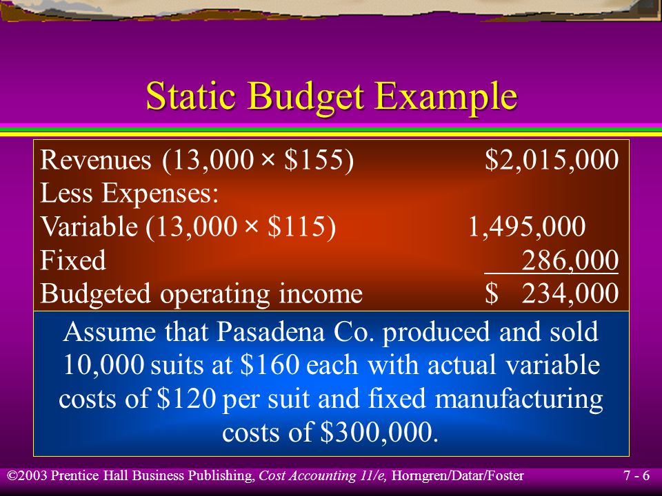 7 - 6 ©2003 Prentice Hall Business Publishing, Cost Accounting 11/e, Horngren/Datar/Foster Static Budget Example Revenues (13,000 × $155) $2,015,000 Less Expenses: Variable (13,000 × $115) 1,495,000 Fixed 286,000 Budgeted operating income $ 234,000 Assume that Pasadena Co.