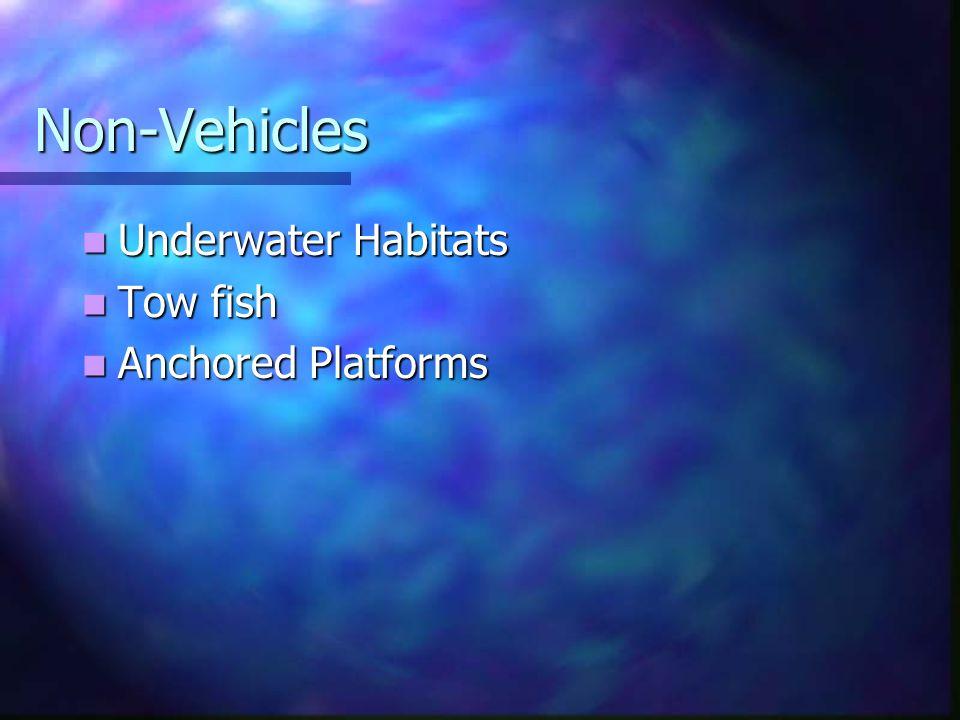 Non-Vehicles Underwater Habitats Underwater Habitats Tow fish Tow fish Anchored Platforms Anchored Platforms