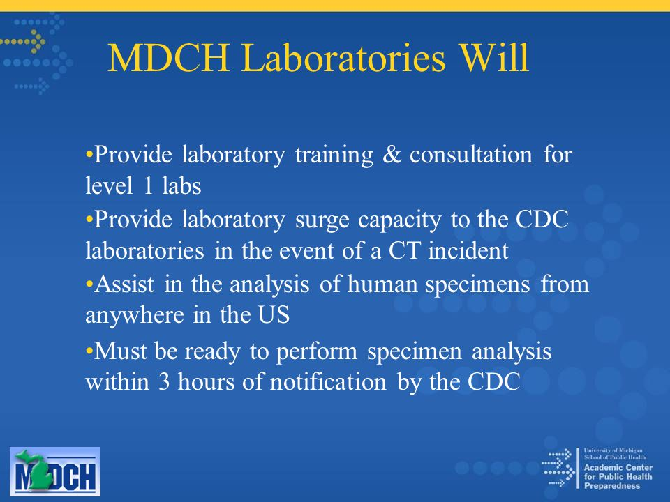 MDCH Laboratories Will Provide laboratory training & consultation for level 1 labs Provide laboratory surge capacity to the CDC laboratories in the event of a CT incident Assist in the analysis of human specimens from anywhere in the US Must be ready to perform specimen analysis within 3 hours of notification by the CDC