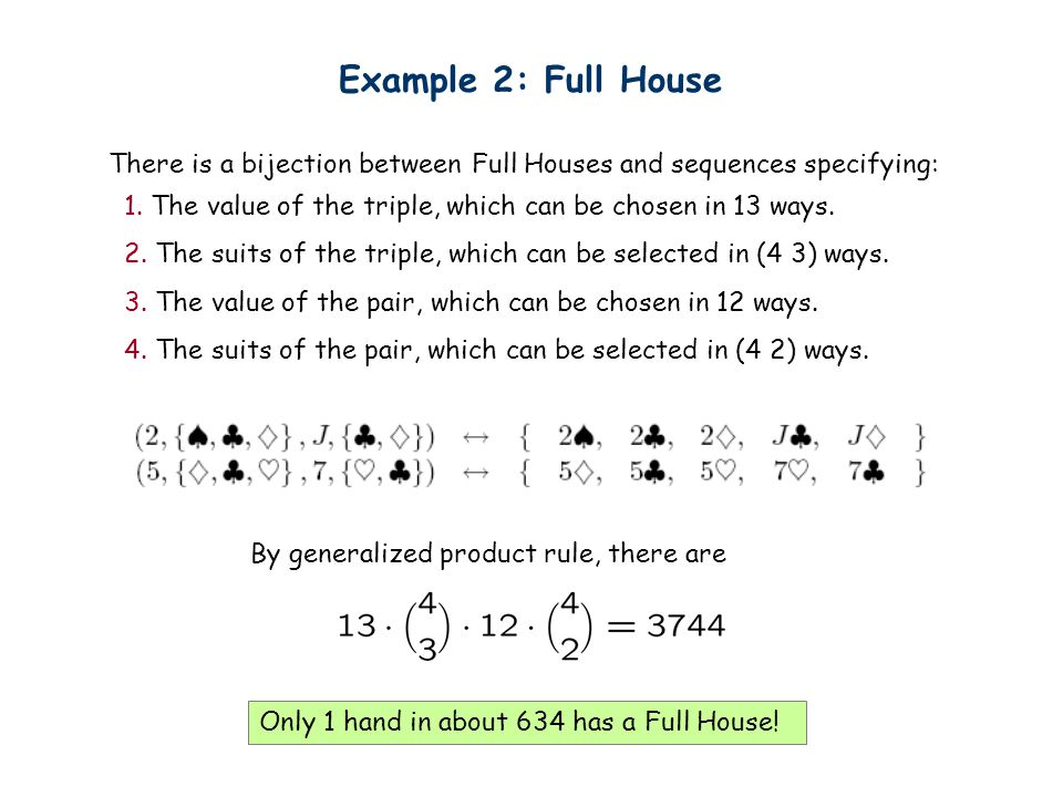 There is a bijection between Full Houses and sequences specifying: 1.