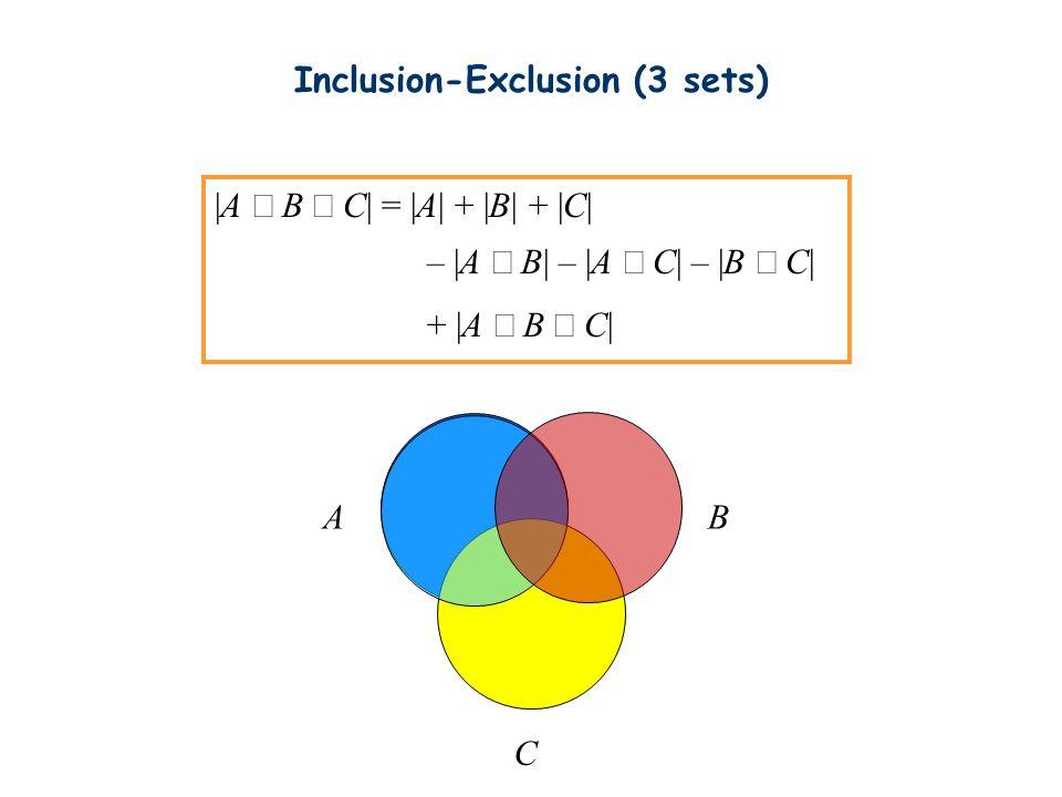 AB C |A B C| = |A| + |B| + |C| – |A B| – |A C| – |B C| + |A B C| Inclusion-Exclusion (3 sets)