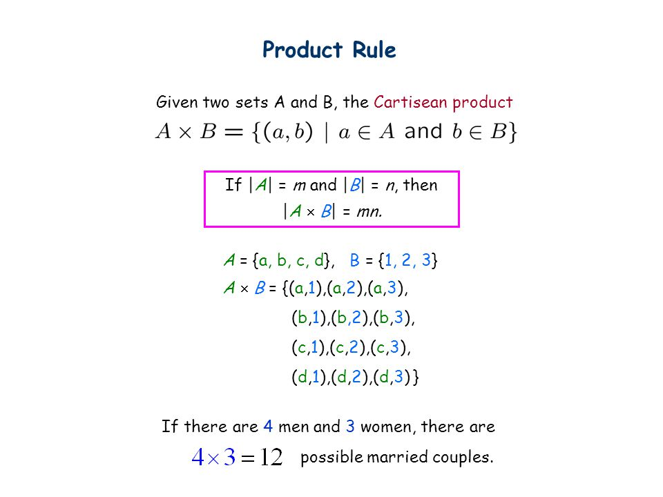 Given two sets A and B, the Cartisean product Product Rule If |A| = m and |B| = n, then |A B| = mn.