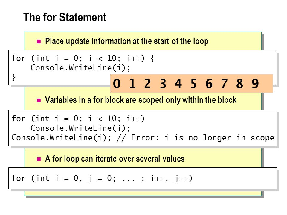 The for Statement Place update information at the start of the loop Variables in a for block are scoped only within the block A for loop can iterate o