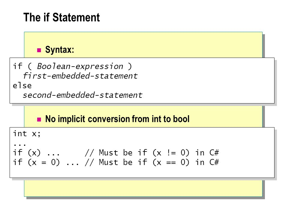 The if Statement Syntax: No implicit conversion from int to bool int x;...