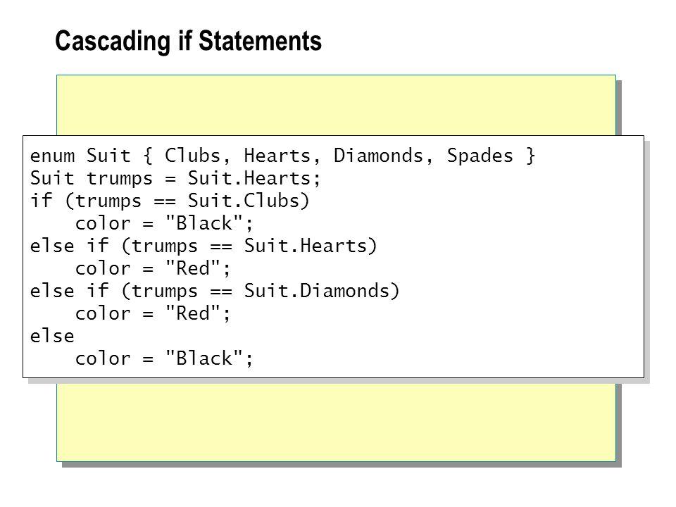 Cascading if Statements enum Suit { Clubs, Hearts, Diamonds, Spades } Suit trumps = Suit.Hearts; if (trumps == Suit.Clubs) color = Black ; else if (trumps == Suit.Hearts) color = Red ; else if (trumps == Suit.Diamonds) color = Red ; else color = Black ; enum Suit { Clubs, Hearts, Diamonds, Spades } Suit trumps = Suit.Hearts; if (trumps == Suit.Clubs) color = Black ; else if (trumps == Suit.Hearts) color = Red ; else if (trumps == Suit.Diamonds) color = Red ; else color = Black ;