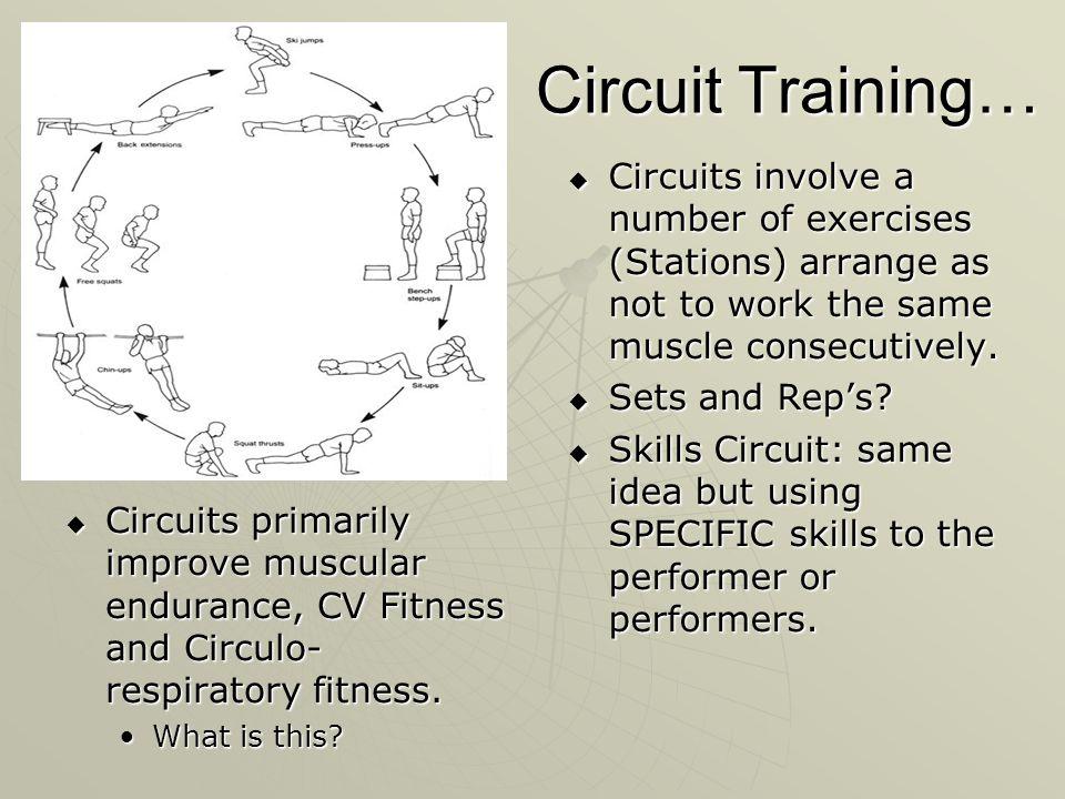 Circuit Training… Circuits primarily improve muscular endurance, CV Fitness and Circulo- respiratory fitness. Circuits primarily improve muscular endu