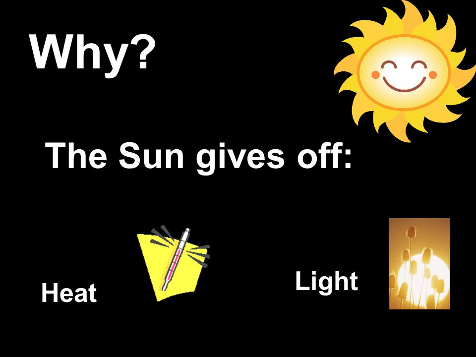 Why The Sun gives off: Light Heat