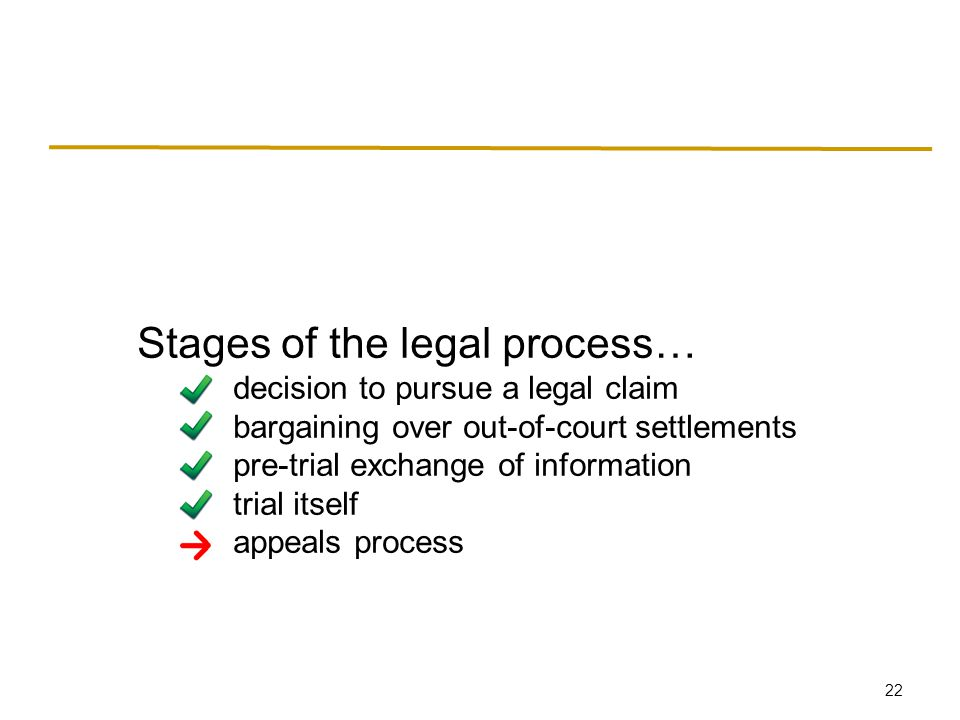 22 Stages of the legal process… decision to pursue a legal claim bargaining over out-of-court settlements pre-trial exchange of information trial itse