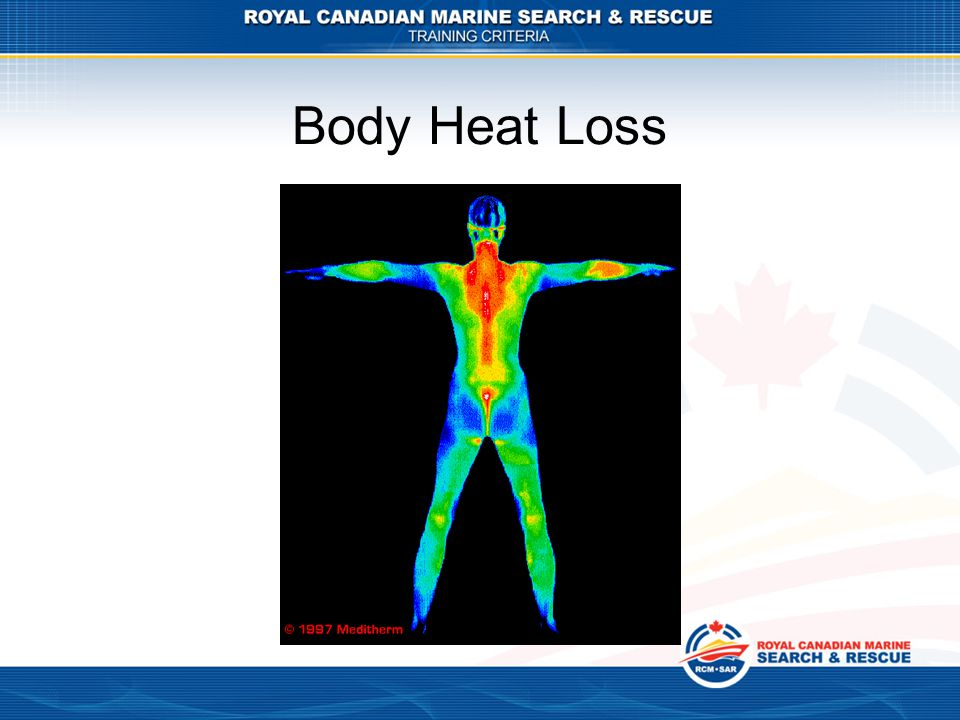 Body Heat Loss