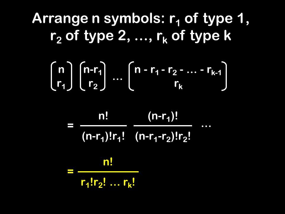 Arrange n symbols: r 1 of type 1, r 2 of type 2, …, r k of type k n r1r1 n-r 1 r2r2 … n - r 1 - r 2 - … - r k-1 rkrk n.