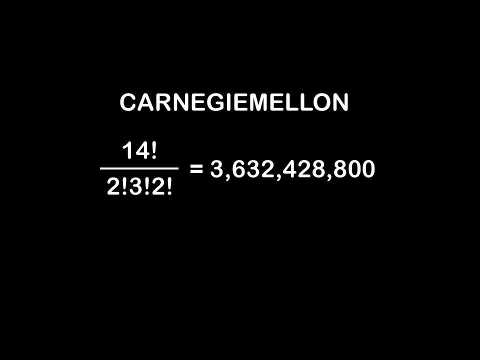 14! 2!3!2! = 3,632,428,800 CARNEGIEMELLON