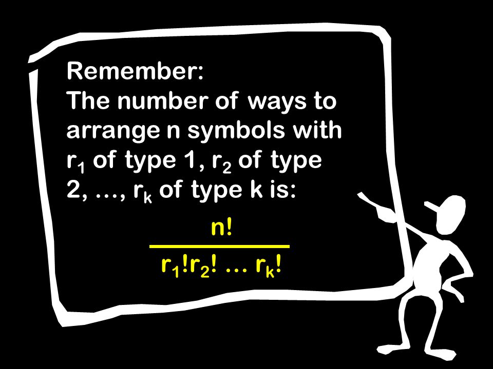 Remember: The number of ways to arrange n symbols with r 1 of type 1, r 2 of type 2, …, r k of type k is: n.