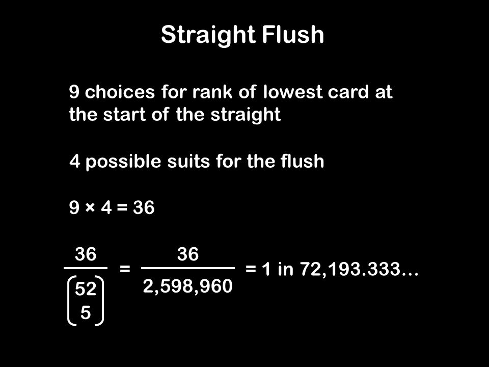 4 of a Kind 13 choices of rank 48 choices for remaining card 13 × 48 = 624 52 5 624 = 2,598,960 = 1 in 4,165