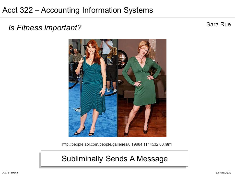 A.S. FlemingSpring 2006 Acct 322 – Accounting Information Systems Sara Rue Is Fitness Important.