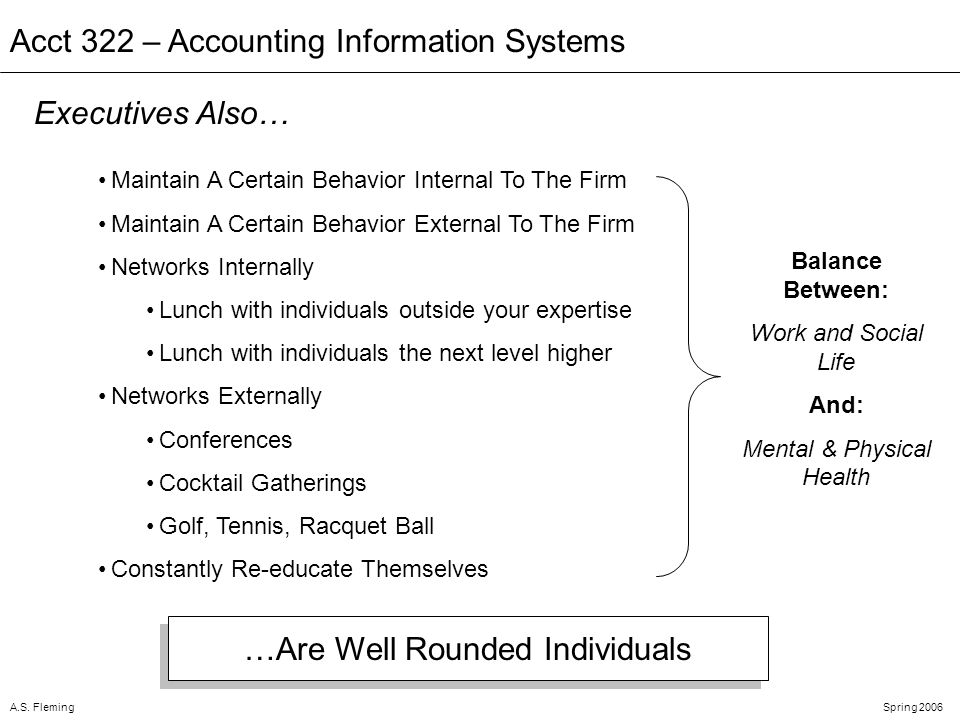 A.S. FlemingSpring 2006 Acct 322 – Accounting Information Systems Executives Also… …Are Well Rounded Individuals Maintain A Certain Behavior Internal