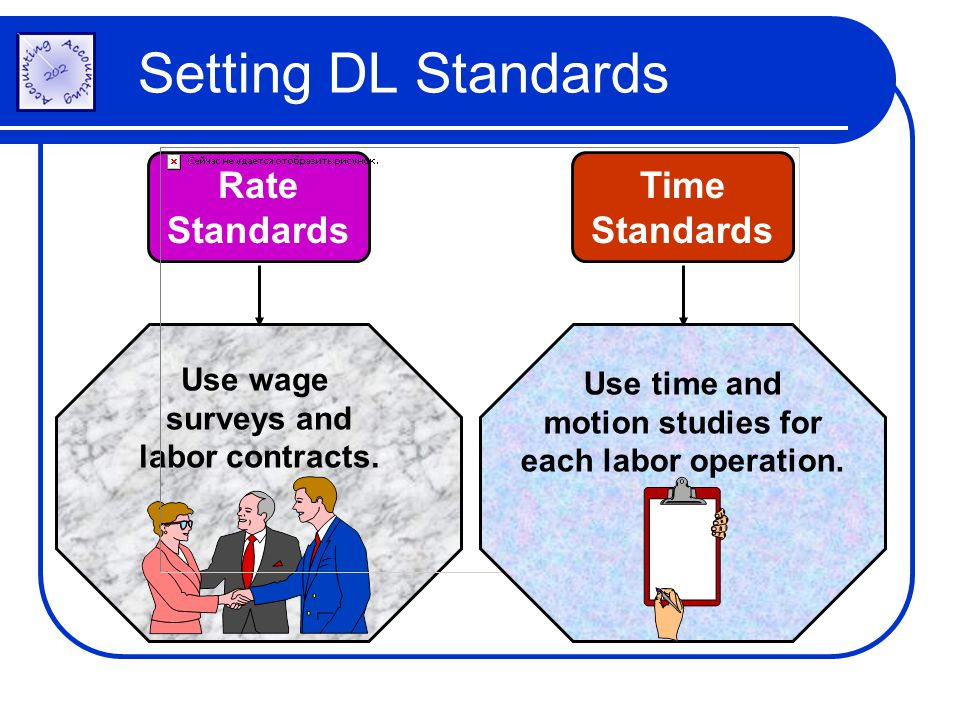 Setting DL Standards Rate Standards Use wage surveys and labor contracts. Time Standards Use time and motion studies for each labor operation.