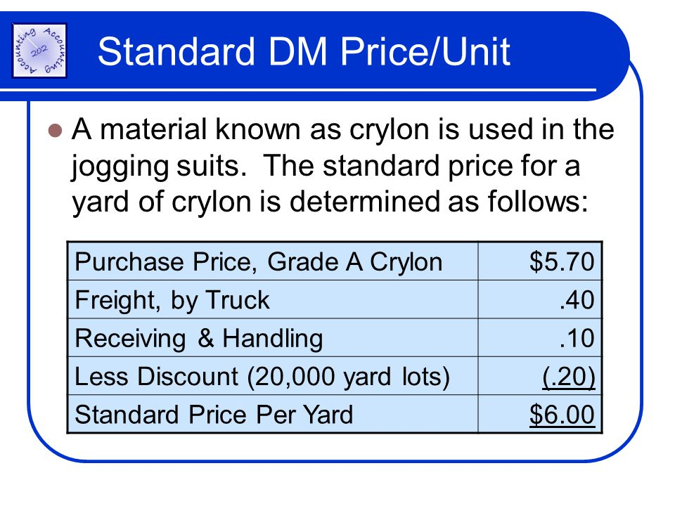 Standard DM Price/Unit A material known as crylon is used in the jogging suits. The standard price for a yard of crylon is determined as follows: Purc