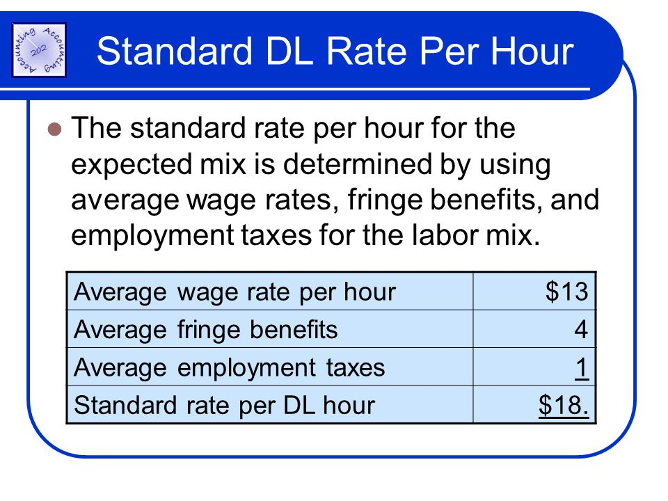 Standard DL Rate Per Hour The standard rate per hour for the expected mix is determined by using average wage rates, fringe benefits, and employment t