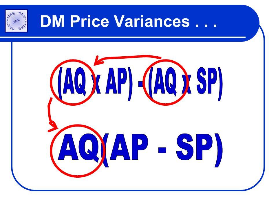 DM Price Variances...