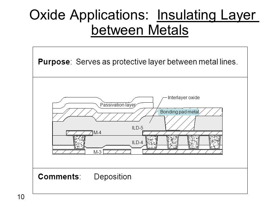 Passivation layer ILD-4 ILD-5 M-3 M-4 Interlayer oxide Bonding pad metal Oxide Applications: Insulating Layer between Metals Purpose: Serves as protec