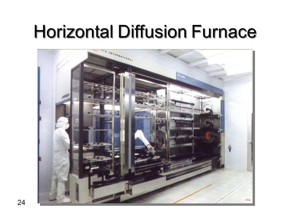 Horizontal Diffusion Furnace 24