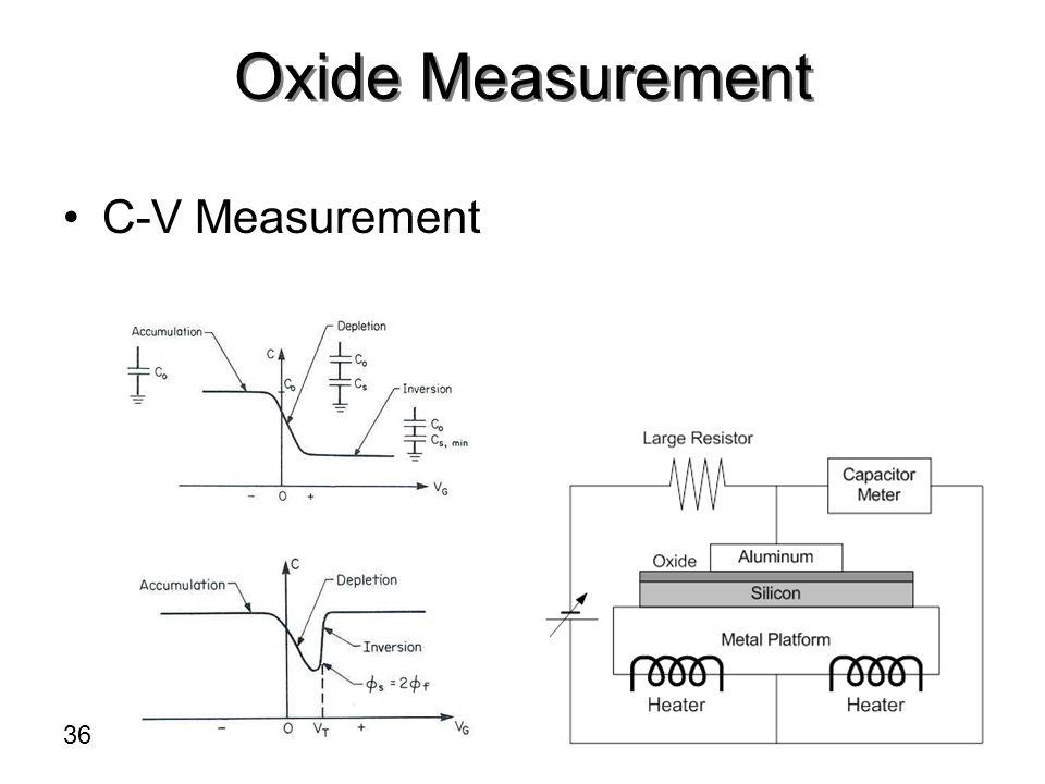 C-V Measurement Oxide Measurement 36