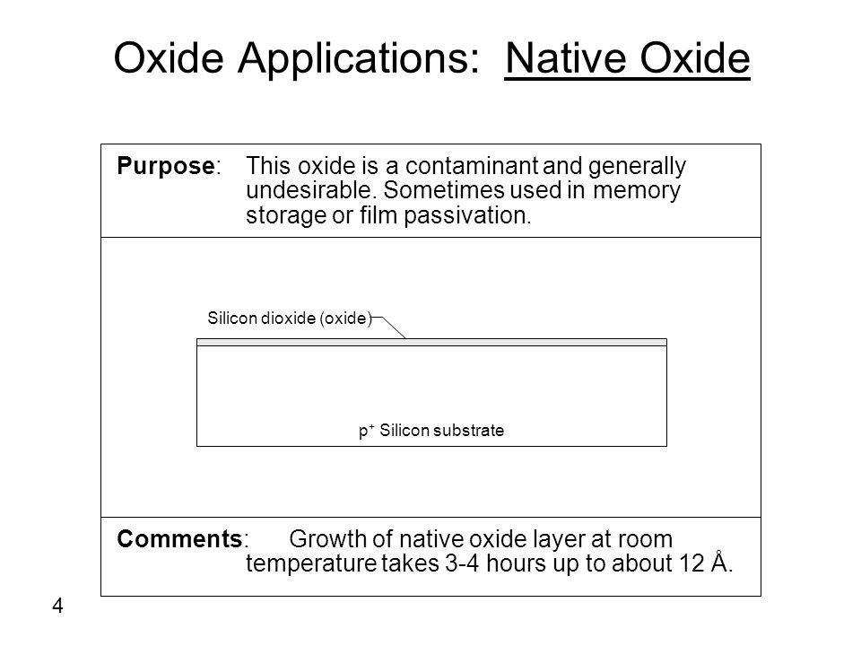 Oxide Applications: Native Oxide Purpose: This oxide is a contaminant and generally undesirable. Sometimes used in memory storage or film passivation.