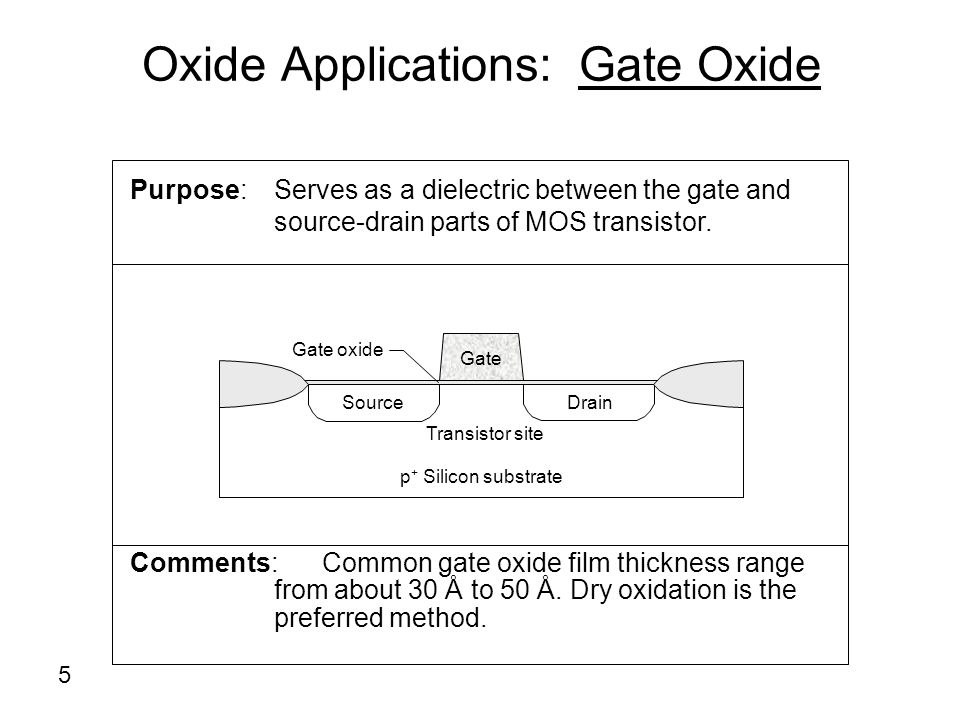Oxide Applications: Field Oxide Purpose: Serves as an isolation barrier between individual transistors to isolate them from each other.