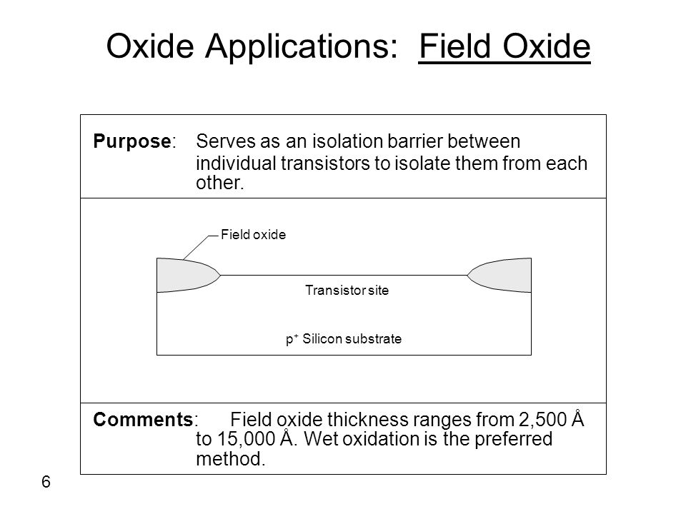 Oxide Applications: Field Oxide Purpose: Serves as an isolation barrier between individual transistors to isolate them from each other. Comments: Fiel
