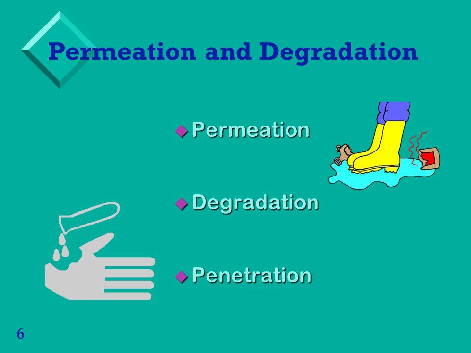 6 Permeation and Degradation Permeation Permeation Degradation Degradation Penetration Penetration