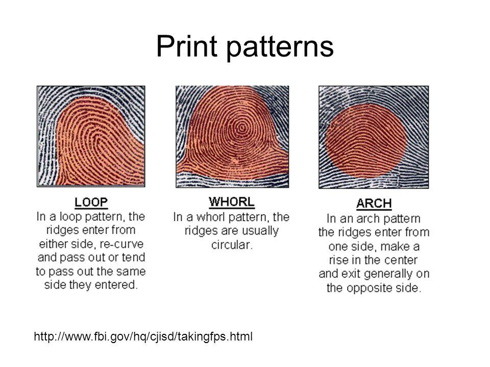 Print patterns http://www.fbi.gov/hq/cjisd/takingfps.html