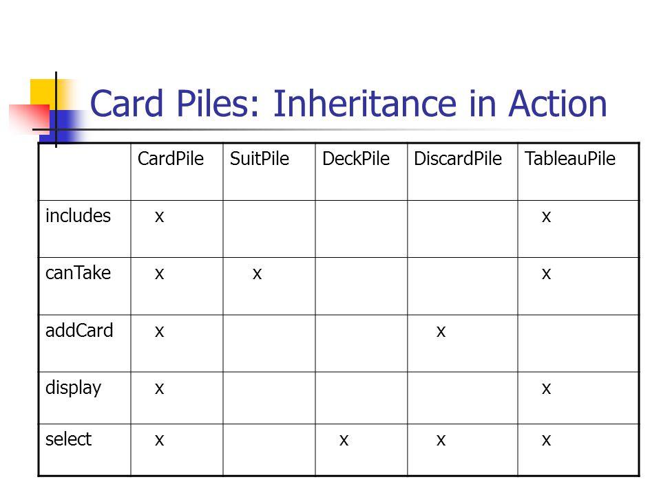 Card Piles: Inheritance in Action CardPileSuitPileDeckPileDiscardPileTableauPile includes x x canTake x x x addCard x x display x x select x x x x