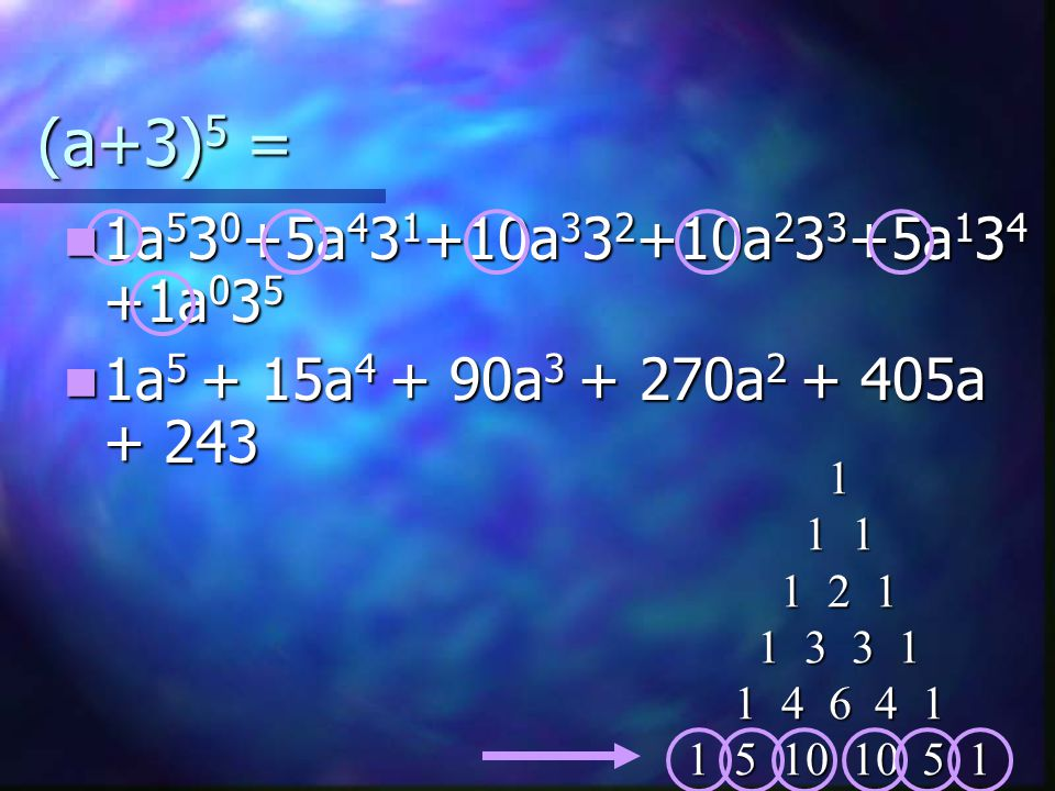 (a+3) 5 = 1a530+5a431+10a332+10a233+5a134 +1a035 1a5 + 15a4 + 90a3 + 270a2 + 405a + 243 1 1 1 1 2 1 1 3 3 1 1 4 6 4 1 1 5 10 10 5 1