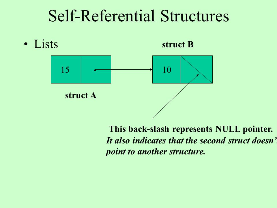 Self-Referential Structures Lists 15. 10 This back-slash represents NULL pointer. struct A struct B It also indicates that the second struct doesnt po