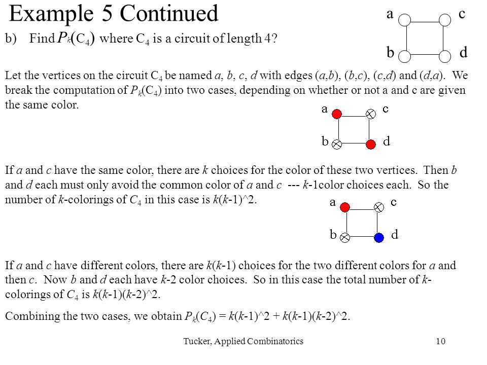 Tucker, Applied Combinatorics10 Example 5 Continued b)Find P k ( C 4 ) where C 4 is a circuit of length 4.