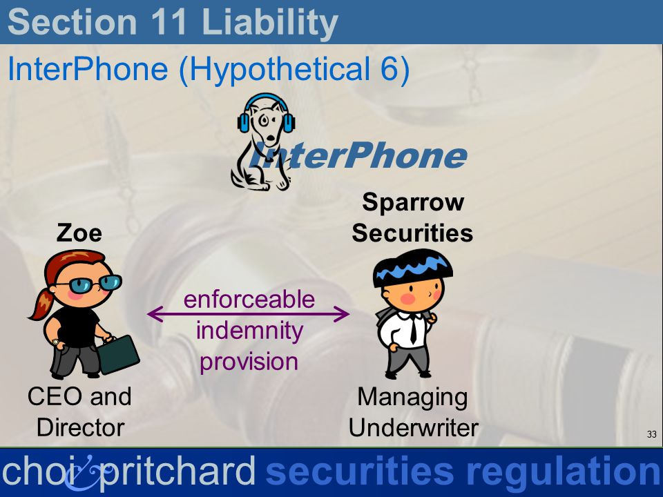 33 & choi pritchardsecurities regulation Section 11 Liability InterPhone (Hypothetical 6) InterPhone Zoe CEO and Director Sparrow Securities Managing Underwriter enforceable indemnity provision