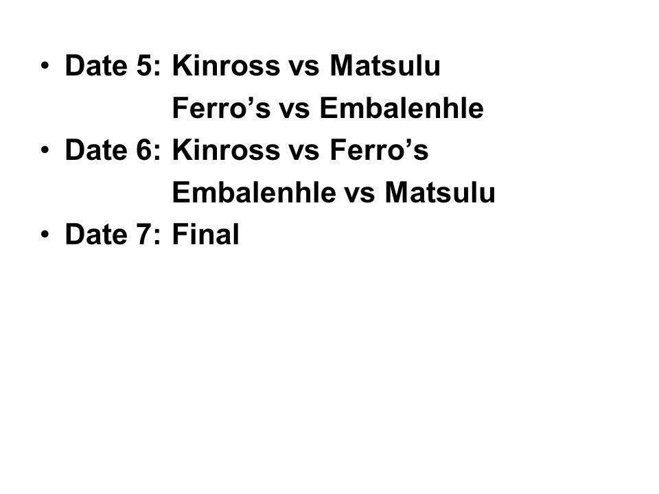 Date 5:Kinross vs Matsulu Ferros vs Embalenhle Date 6:Kinross vs Ferros Embalenhle vs Matsulu Date 7:Final