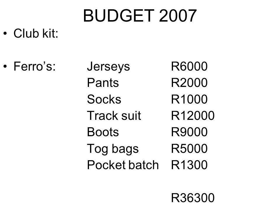 BUDGET 2007 Club kit: Ferros:JerseysR6000 PantsR2000 SocksR1000 Track suitR12000 BootsR9000 Tog bagsR5000 Pocket batchR1300 R36300