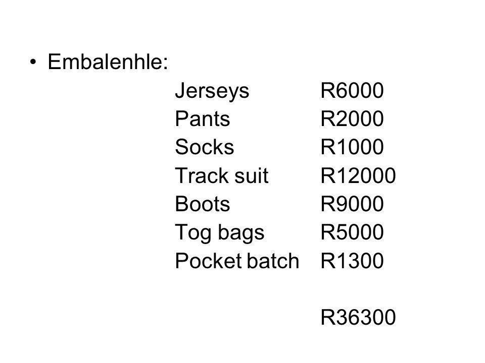 Embalenhle: JerseysR6000 PantsR2000 SocksR1000 Track suitR12000 BootsR9000 Tog bagsR5000 Pocket batchR1300 R36300