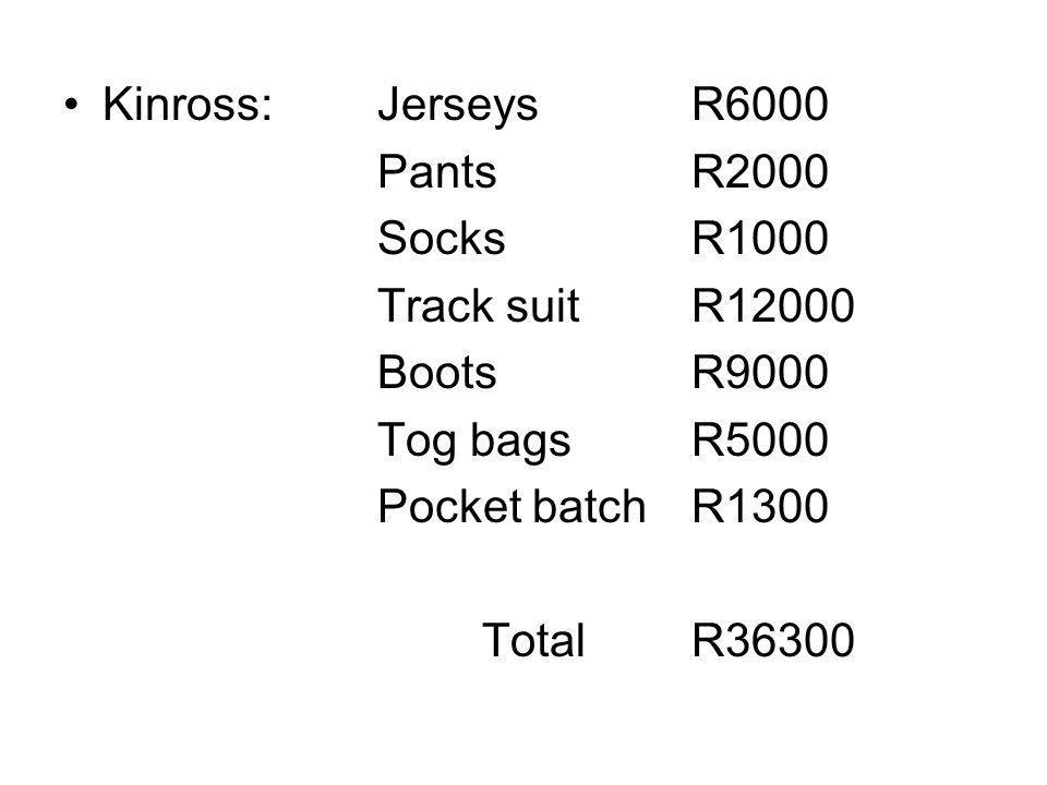 Kinross:JerseysR6000 PantsR2000 SocksR1000 Track suitR12000 BootsR9000 Tog bagsR5000 Pocket batchR1300 Total R36300