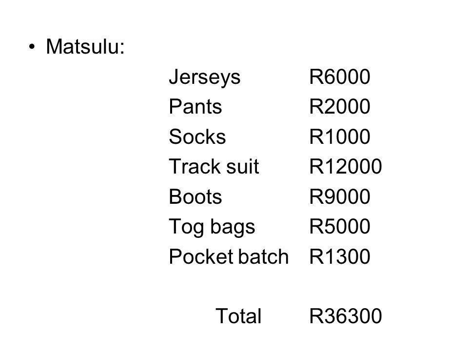 Matsulu: JerseysR6000 PantsR2000 SocksR1000 Track suitR12000 BootsR9000 Tog bagsR5000 Pocket batchR1300 Total R36300